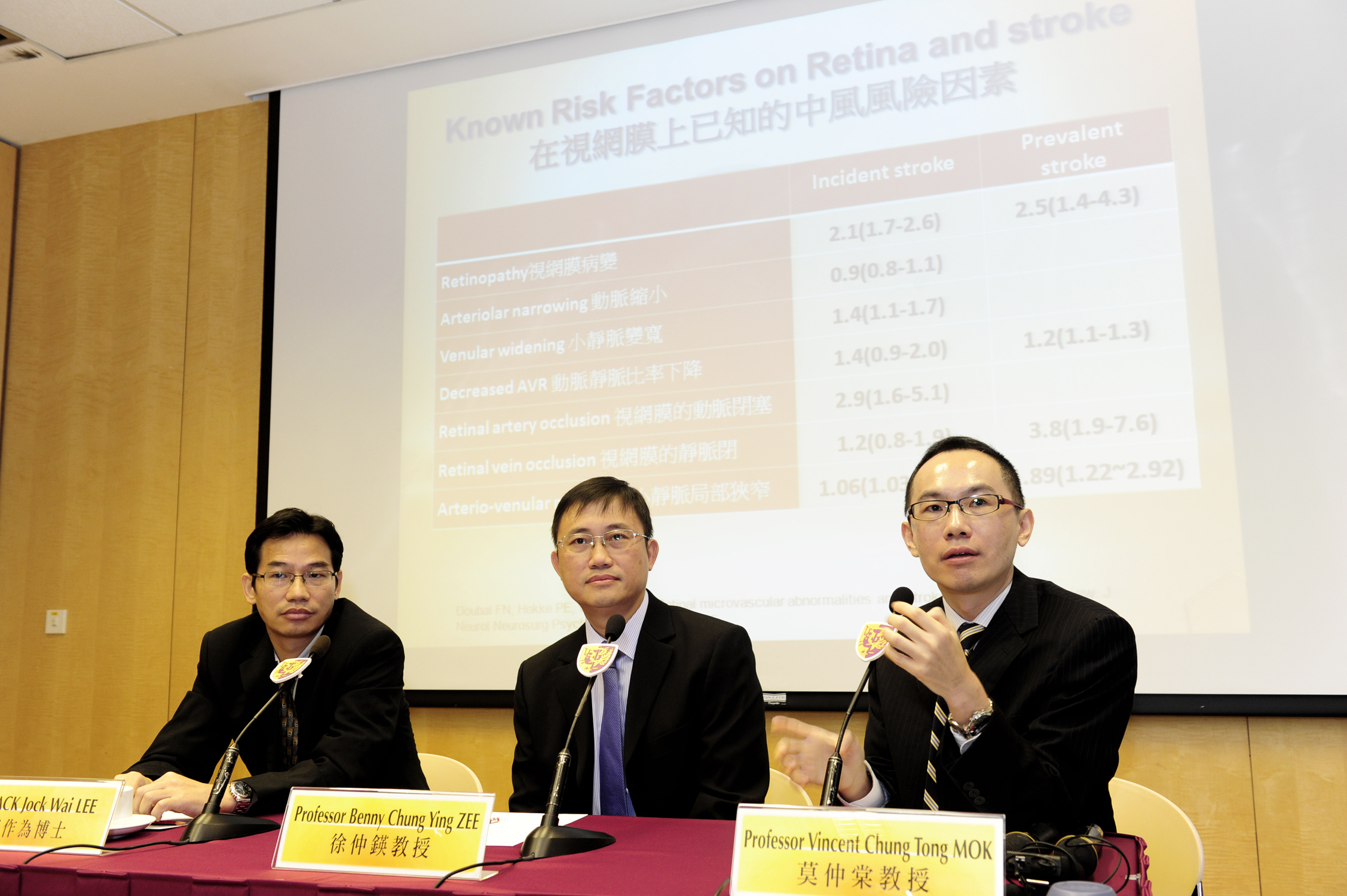 From left: Dr Jack Jock Wai LEE, Biostatistician, Division of Biostatistics, The Jockey Club School of Public Health and Primary Care; Prof. Benny Chung Ying ZEE, Head of Division, Division of Biostatistics, The Jockey Club School of Public Health and Primary Care; and Prof. Vincent Chung Tong MOK, Professor, Division of Neurology, Department of Medicine and Therapeutics at CUHK present their recent research on the use of an automatic retinal image analysis system would help diabetes patients to assess cerebral vessels condition and evaluate the risk of stroke