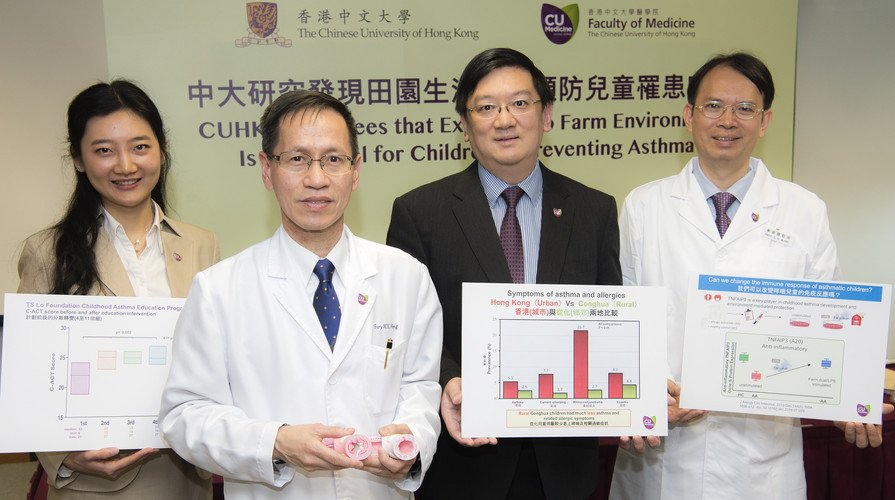 CUHK Study Sees the Exposure to Farm Environment  Is Beneficial for Children to Prevent Asthma