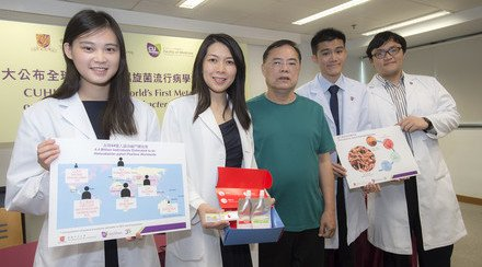 CUHK Announces World's First Meta-analysis on Prevalence of Helicobacter pylori Infection