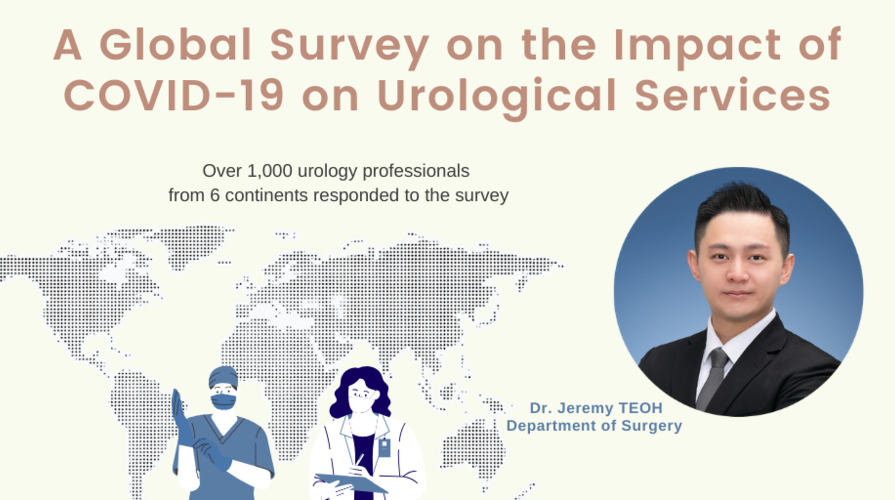 CU Medicine Survey Shows Global Urological Services have been Significantly Deferred due to COVID-19 Pandemic