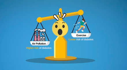 CUHK Study Shows Regular Exercise Is a Safe Diabetes Prevention Strategy For People Living in Polluted Regions
