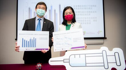 CUHK Develops a Computational Platform to Predict Vaccine Effectiveness by Virus Genome