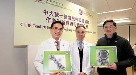 CUHK Conducts Hong Kong's First Study on Seven Common Respiratory Viruses Revealing Respiratory Syncytial Virus and Influenza A as Prevalent Fatal Types