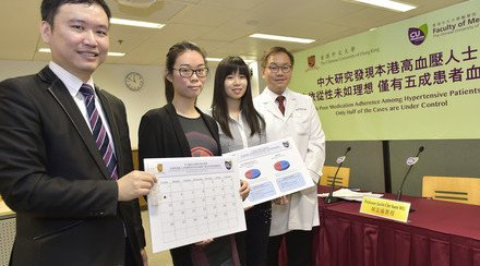 CUHK Research by Medical Undergraduates Reveals Poor Medication Adherence Among Hypertensive Patients in Hong Kong